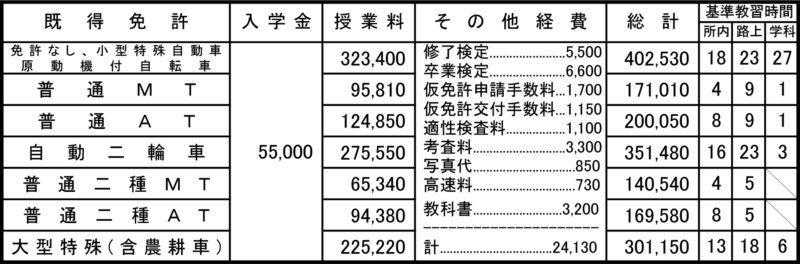 準中型自動車 料金